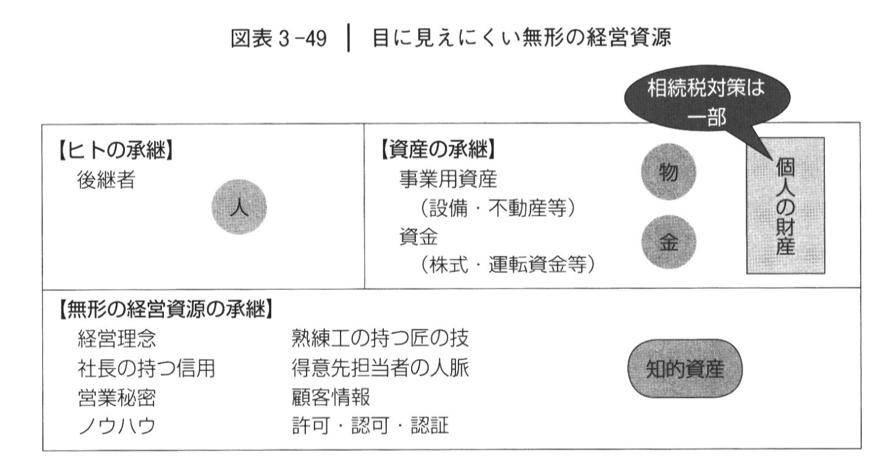 「平成30年2月/中小企業における経営の承継の円滑化に関する法律施行規則の一部を改正する省令案について」の解説