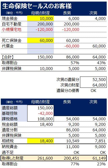 生命保険と不動産投資