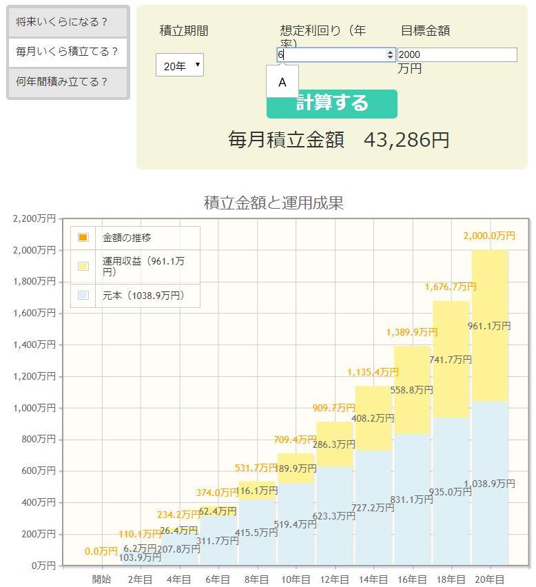 金融庁毎月4万円