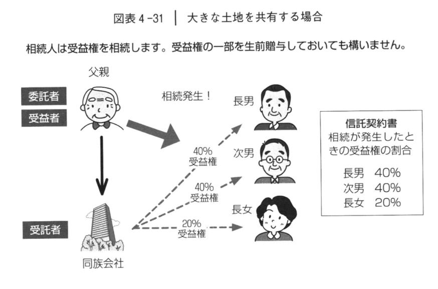 【M&Aセミナー】事業承継型M&A支援実務~株式評価、譲渡スキーム、条件交渉~(19.03.25)